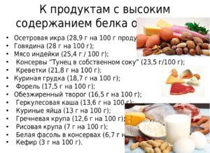 Список запрещенных продуктов и блюд