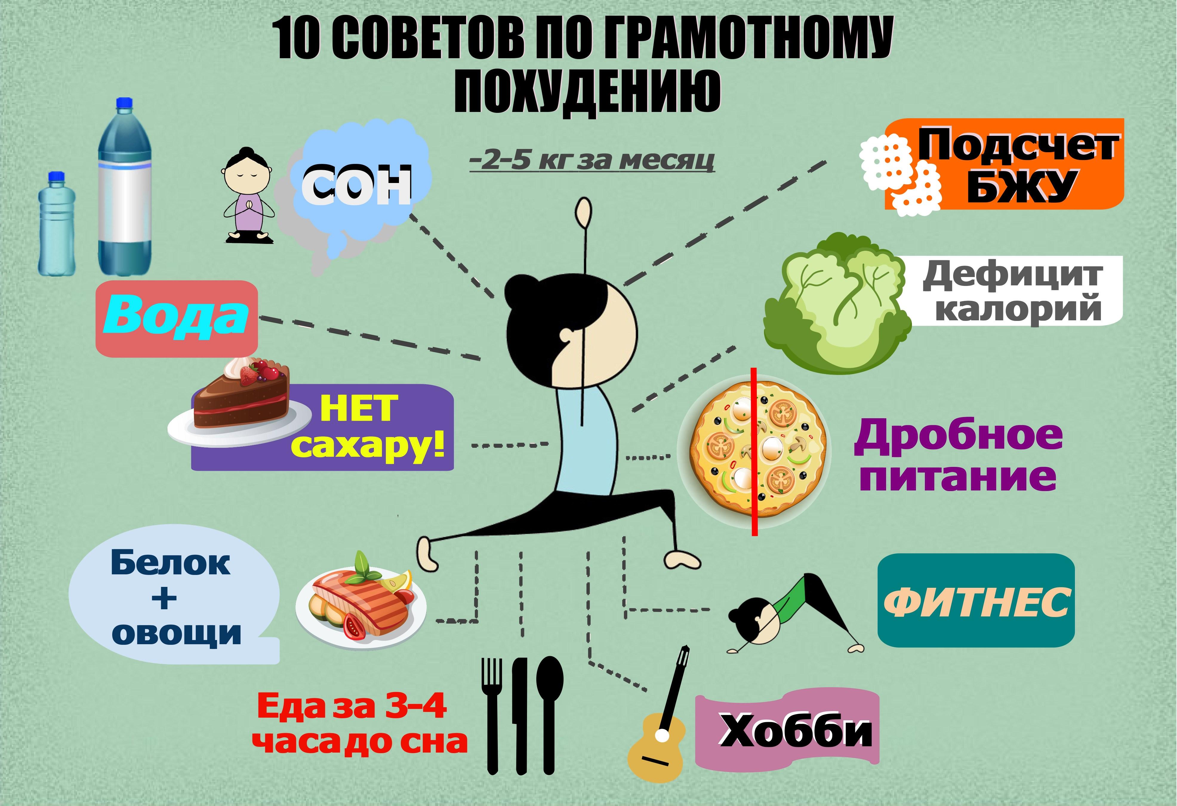 Как Правильно Чтобы Похудеть. Худеем правильно: рекомендации диетологов