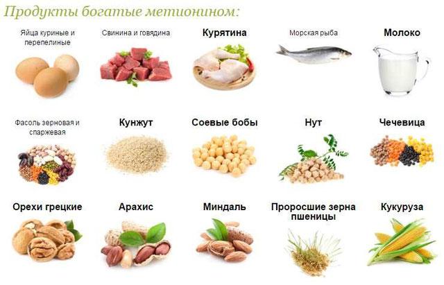 Метионин в продуктах