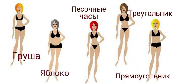 Фитнес и питание для разных типов фигур