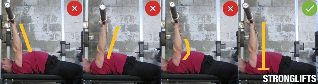 Техника жима штанги лежа —верхняя точка движения