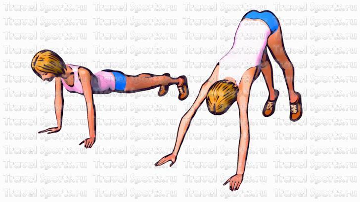 Упражнение планка: разновидности, техника выполнения