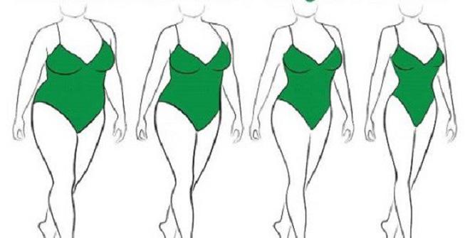Бразильская диета: вы потеряете 12 кг за 1 месяц!