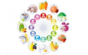 Принимать комплекс витаминов и минералов