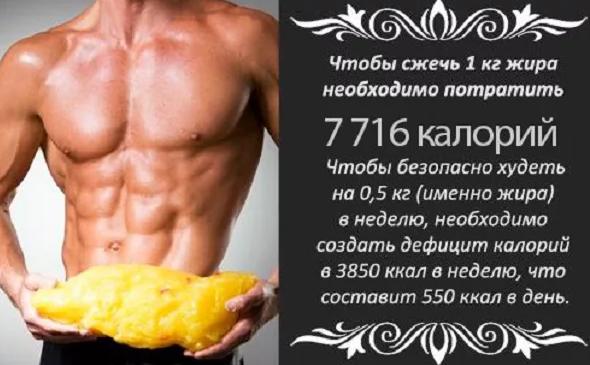Избавиться от 1 кг жира надо потерять 7700 ккал