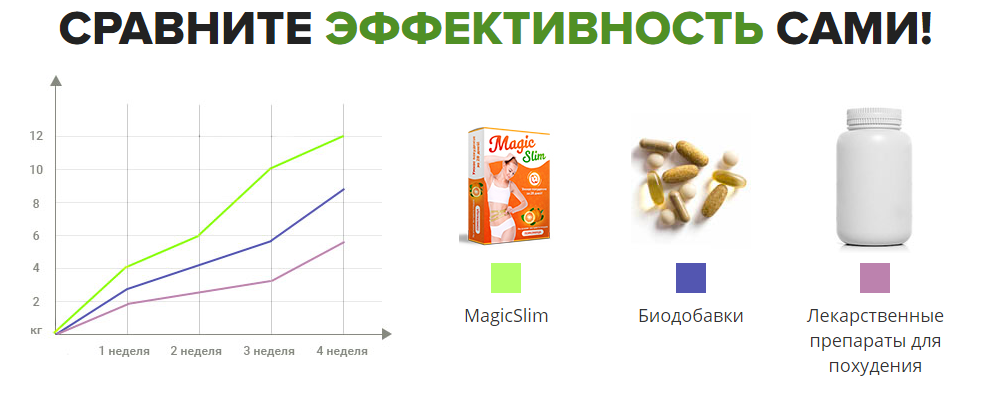 Magic Slim