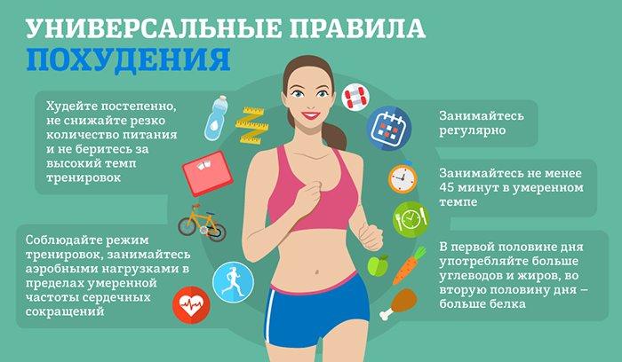 Как сбросить лишний вес простые правила