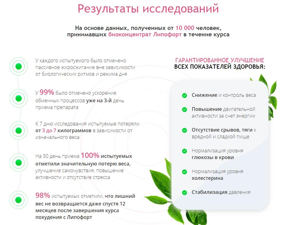 Липофорт Биоконцентрат