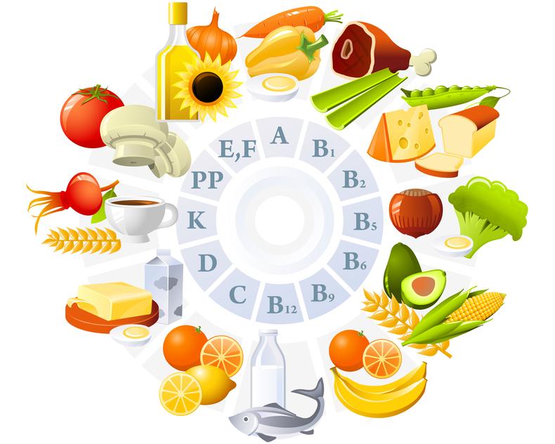 Витамины для набора мышечной массы: выбираем самое важное