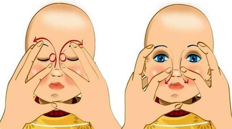 массаж слезного канала у новорожденного