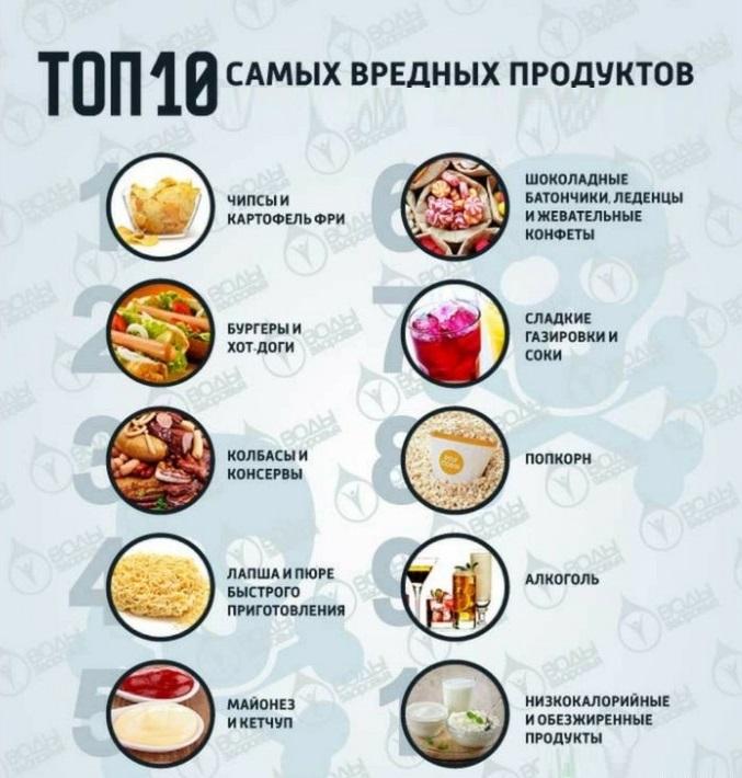 Вредная еда: топ-20 продуктов