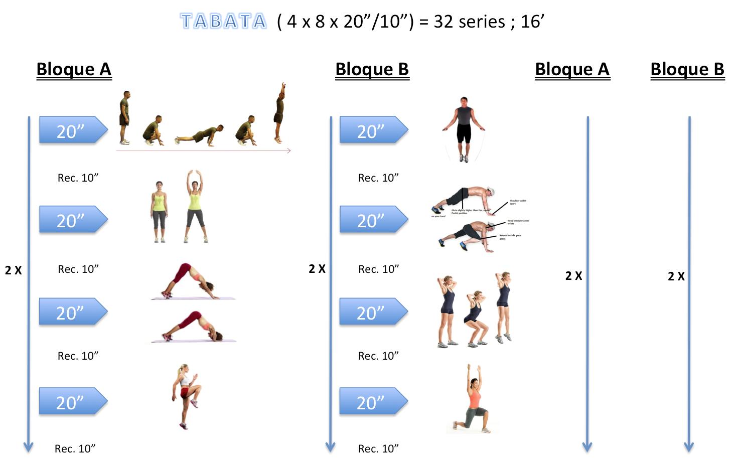 tabata-комплекс