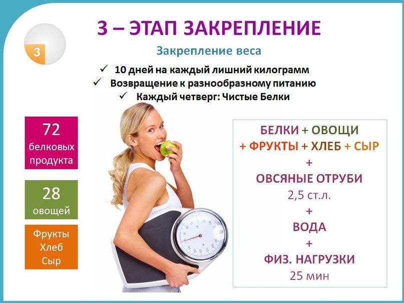 Худеем Список Диета. Правильное питание при похудении — меню на каждый день