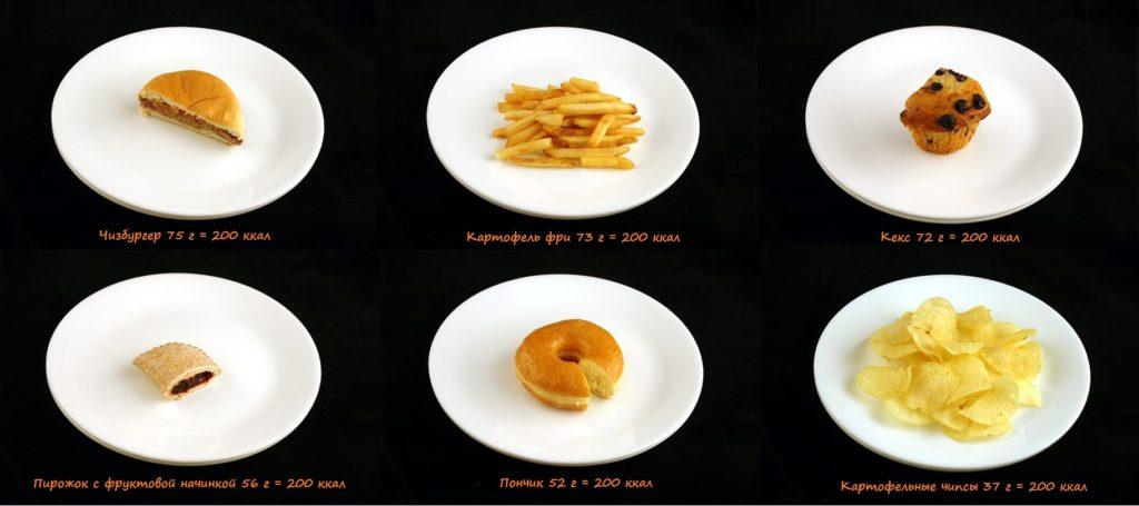 диета для фигуры песочные часы