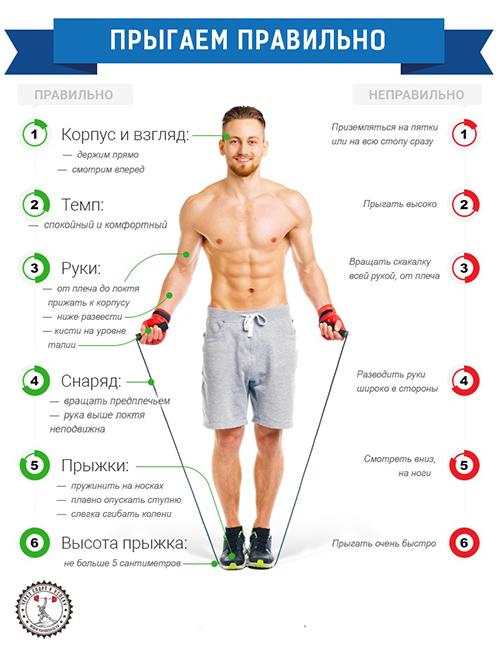 Прыжки для похудения