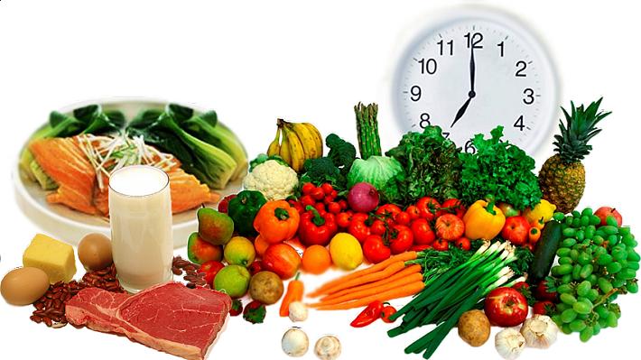 Основные принципы питания для роста мышц