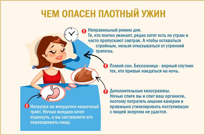 Если не есть после 6 можно ли похудеть